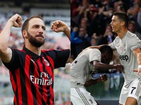 Tin bóng đá Italia 3/3 : Trận Juventus – Milan không có khán giả