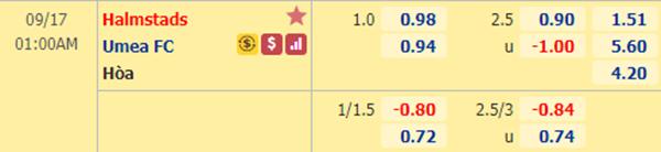 Tỷ lệ bóng đá giữa Halmstads vs Umea