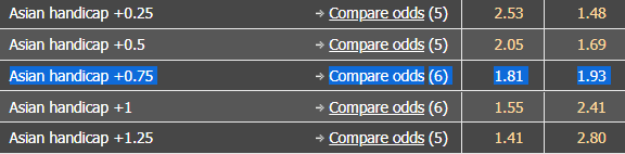 Tỷ lệ kèo bóng đá giữa Boavista vs Vasco da Gama