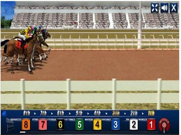 Cá cược đua ngựa online